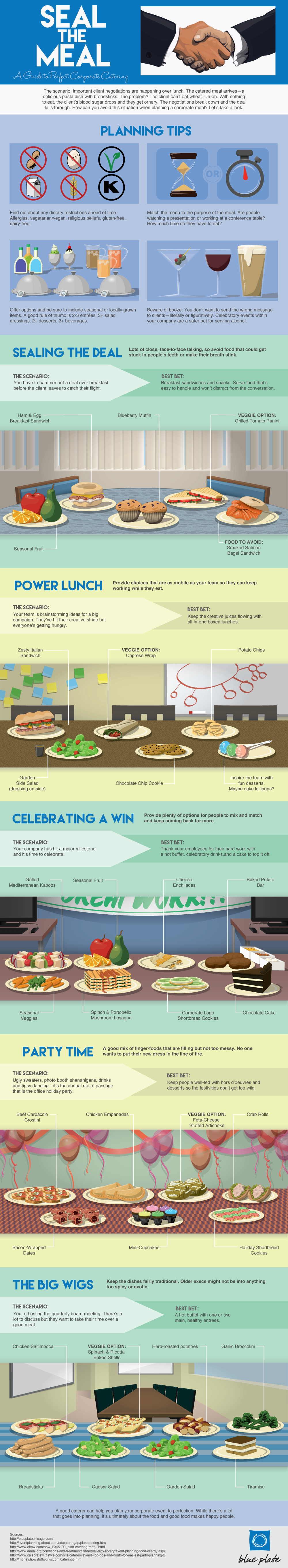 Corporate Catering Guide Infographic