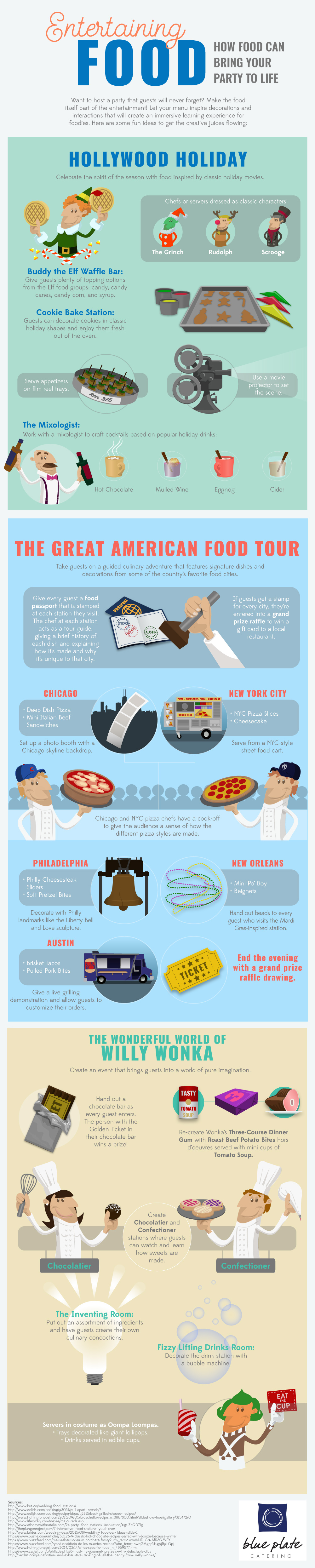 Food As Entertainment Infographic | Blue Plate Catering